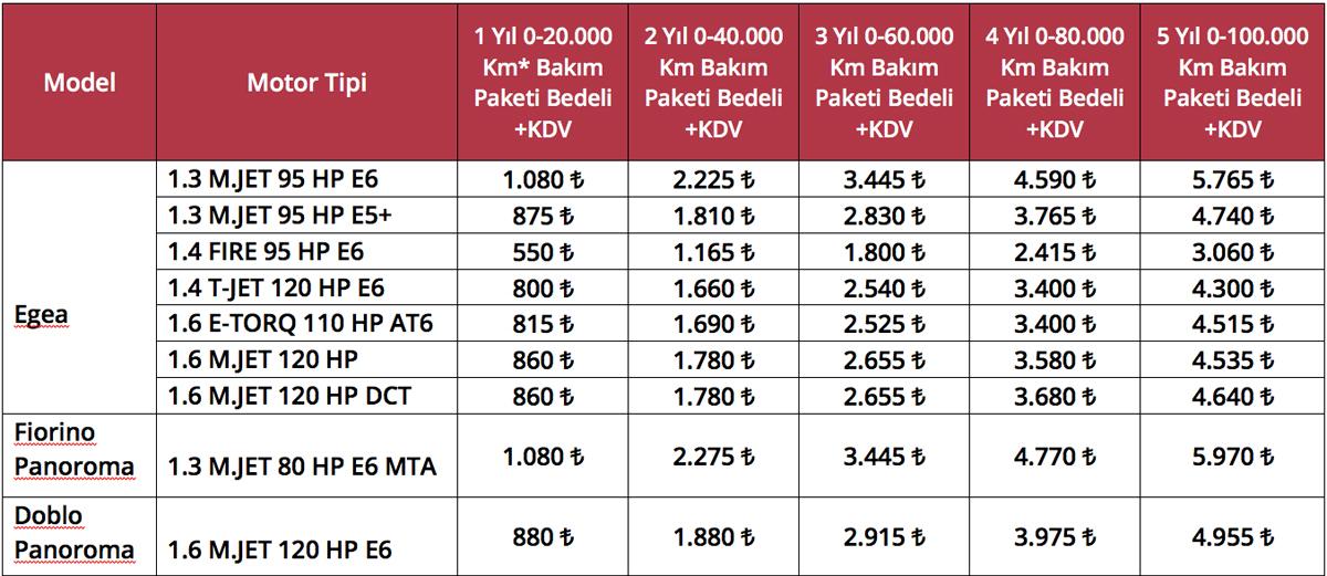 bakim-fiyatlari